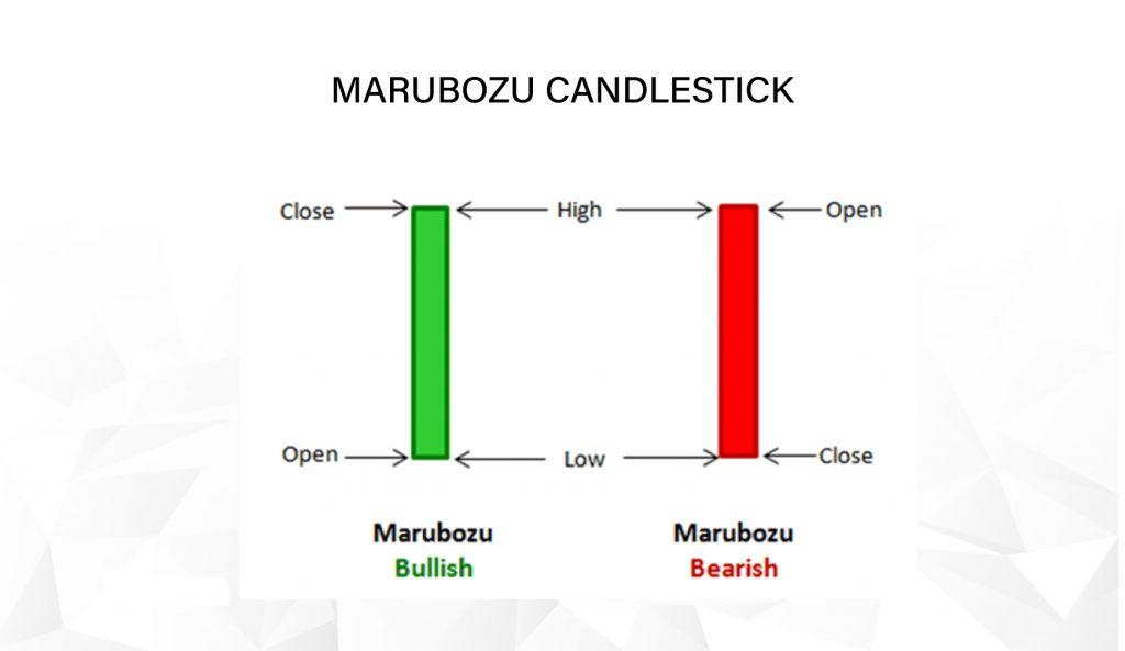 Marubozu Candlestick